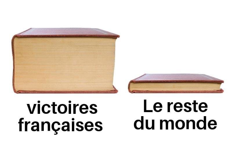 meme victoires france