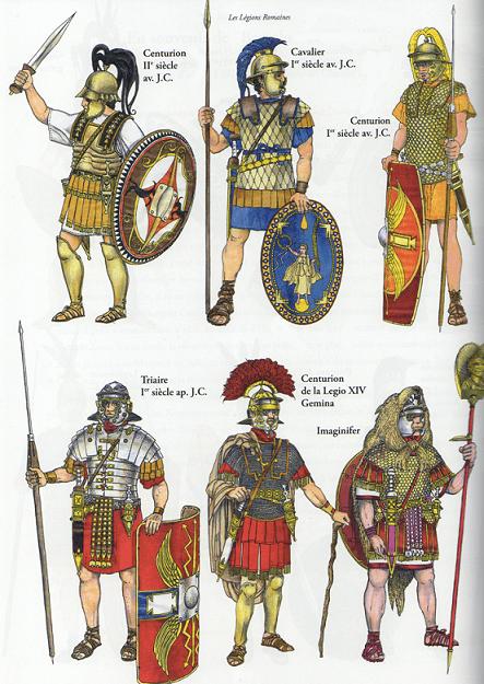 évolution de l'armée romaine