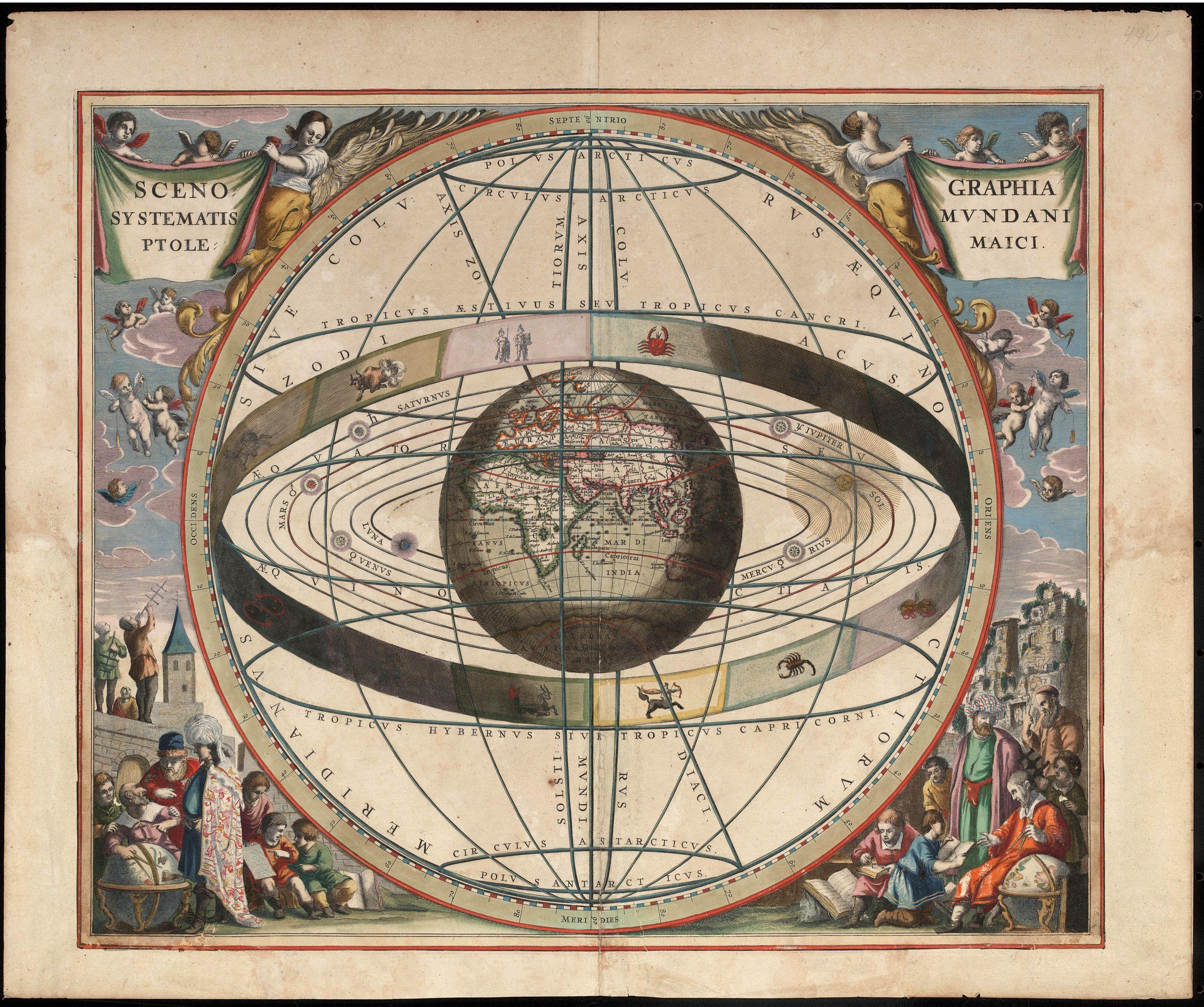 Ptolémée système géocentrique